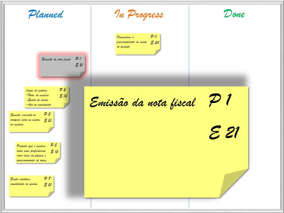P 1 E 21 Emissão da nota fiscal Planned In Progress Done P 0 E 34 P 1