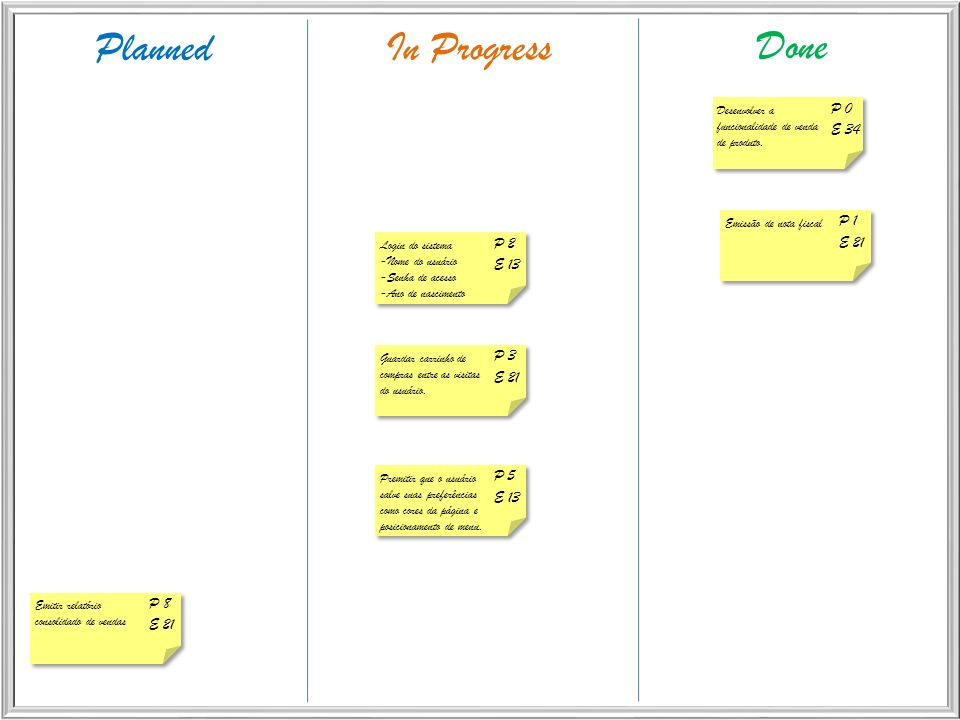 Planned In Progress Done P 0 E 34 P 1 P 2 E 21 E 13 P 3 E 21 P 5 E 13