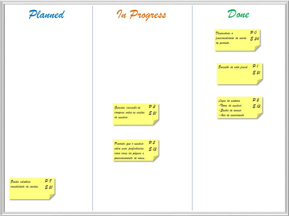 Planned In Progress Done P 0 E 34 P 1 E 21 P 2 P 3 E 13 E 21 P 5 E 13