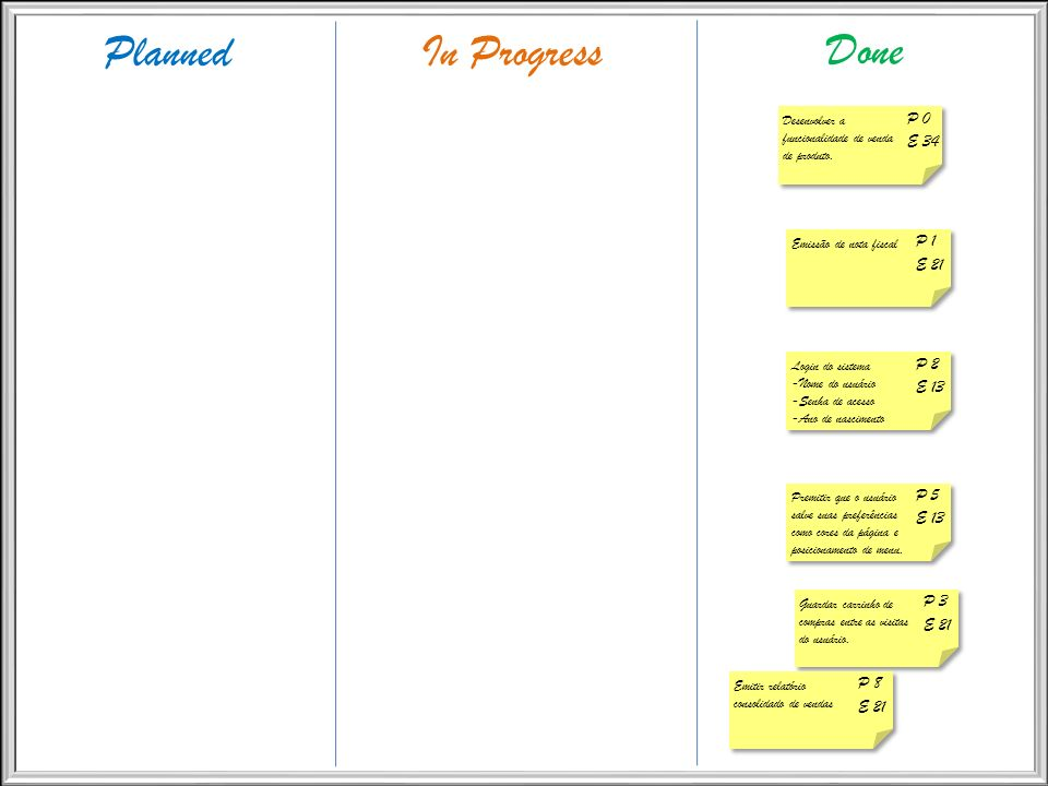 Planned In Progress Done P 0 E 34 P 1 E 21 P 2 E 13 P 5 E 13 P 3 E 21