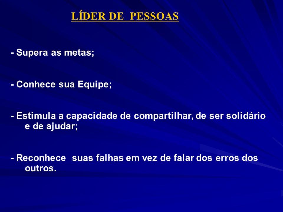 LÍDER DE PESSOAS - Supera as metas; - Conhece sua Equipe;