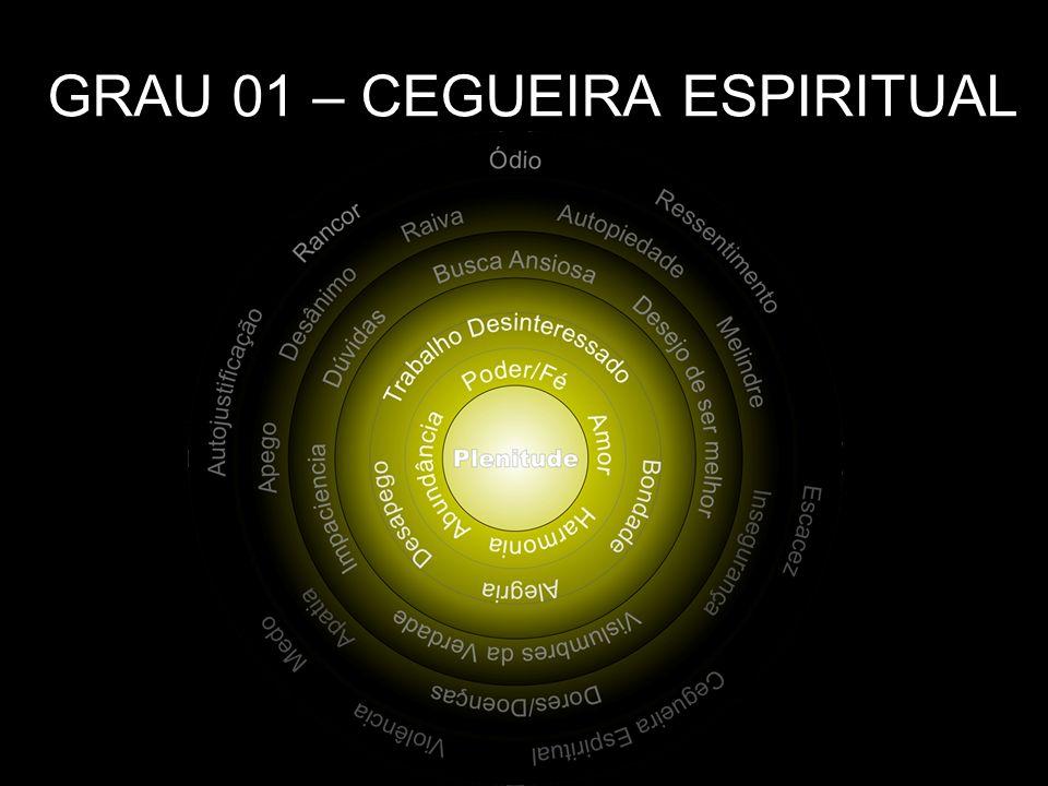 GRAU 01 – CEGUEIRA ESPIRITUAL