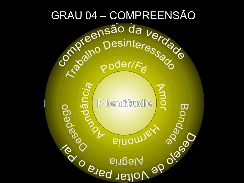 GRAU 04 – COMPREENSÃO