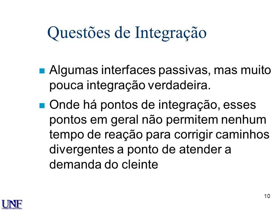 Questões de Integração