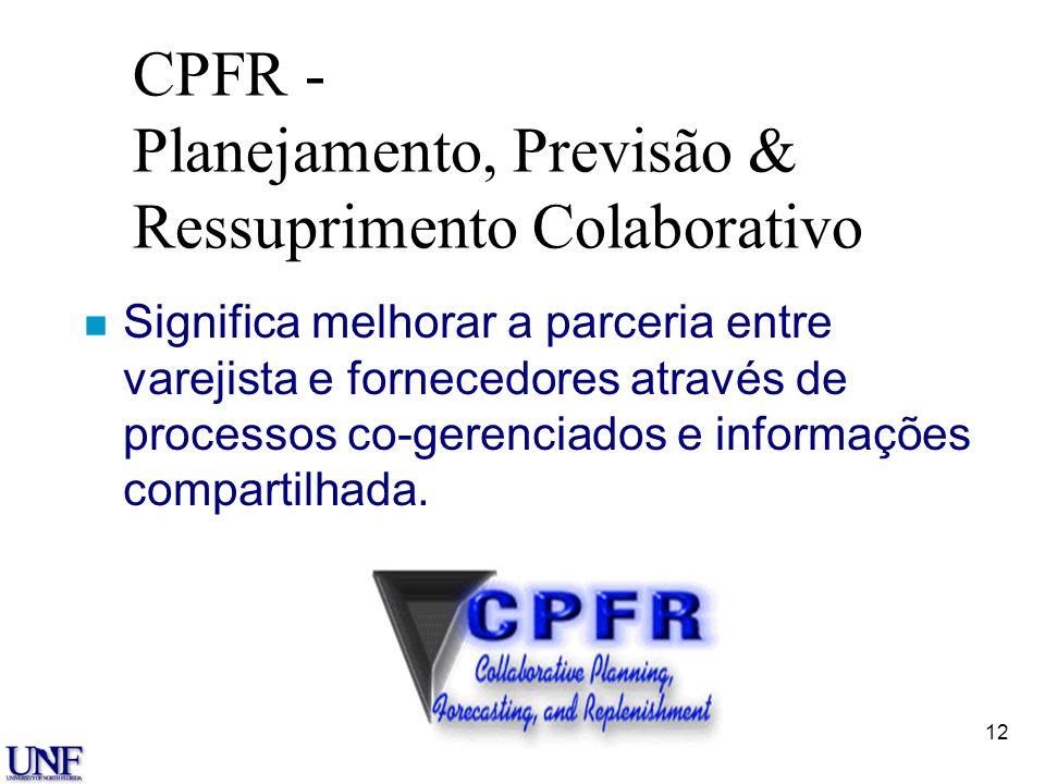 CPFR - Planejamento, Previsão & Ressuprimento Colaborativo