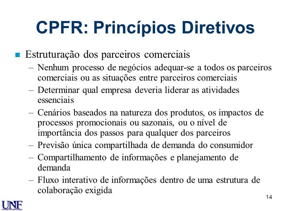 CPFR: Princípios Diretivos