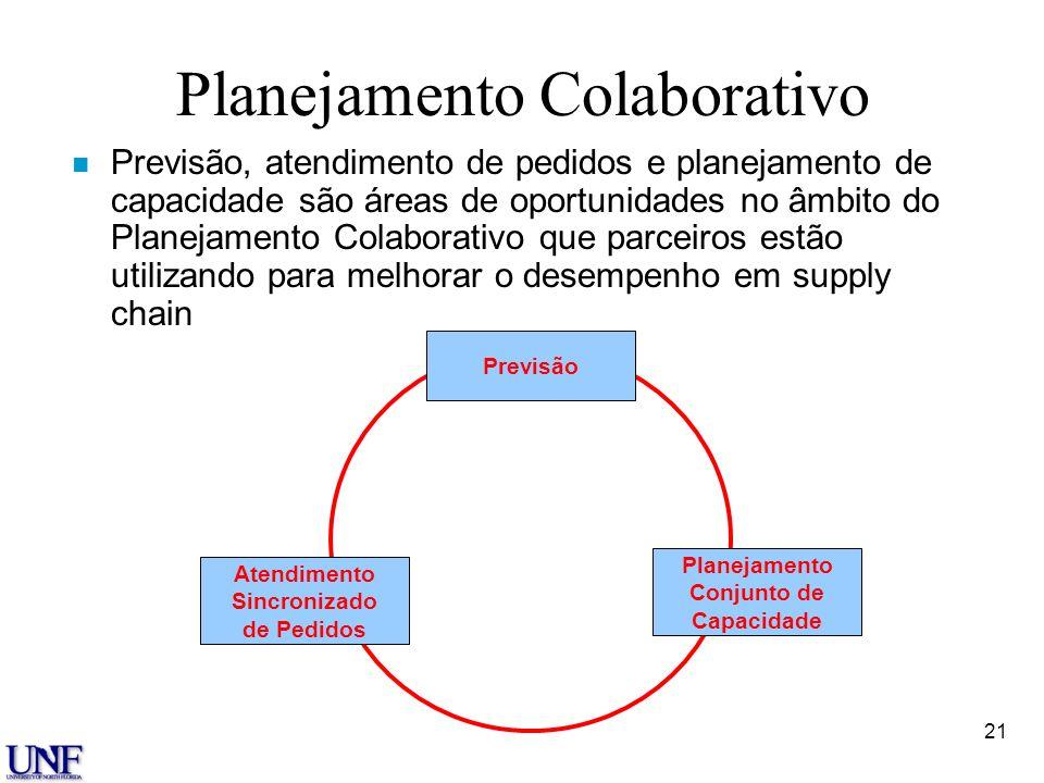 Planejamento Colaborativo