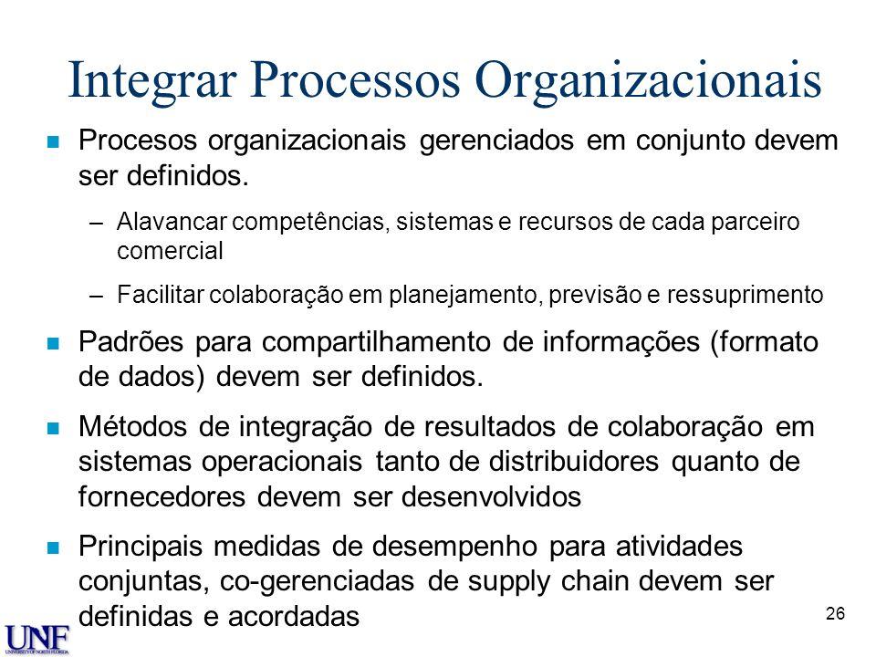 Integrar Processos Organizacionais