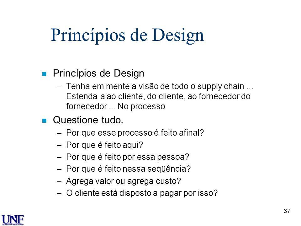 Princípios de Design Princípios de Design Questione tudo.