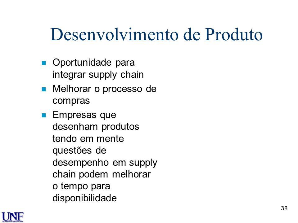 Desenvolvimento de Produto