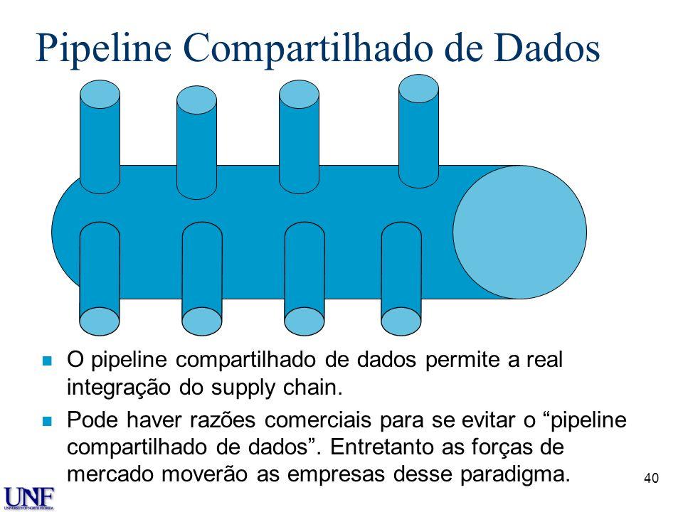 Pipeline Compartilhado de Dados