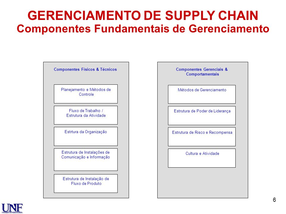 GERENCIAMENTO DE SUPPLY CHAIN