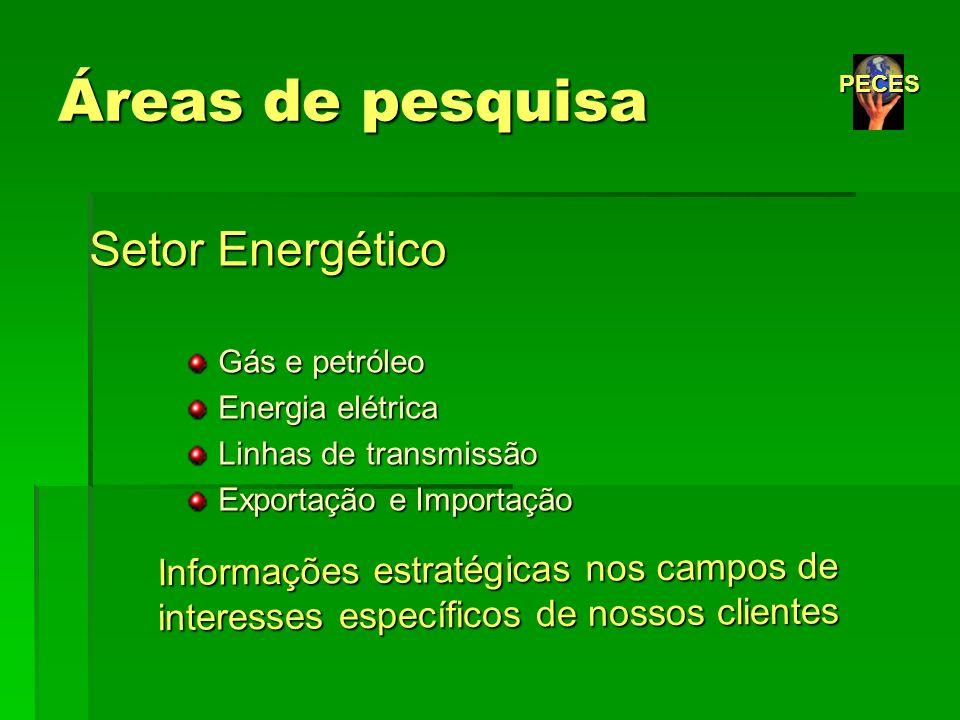 Áreas de pesquisa Setor Energético