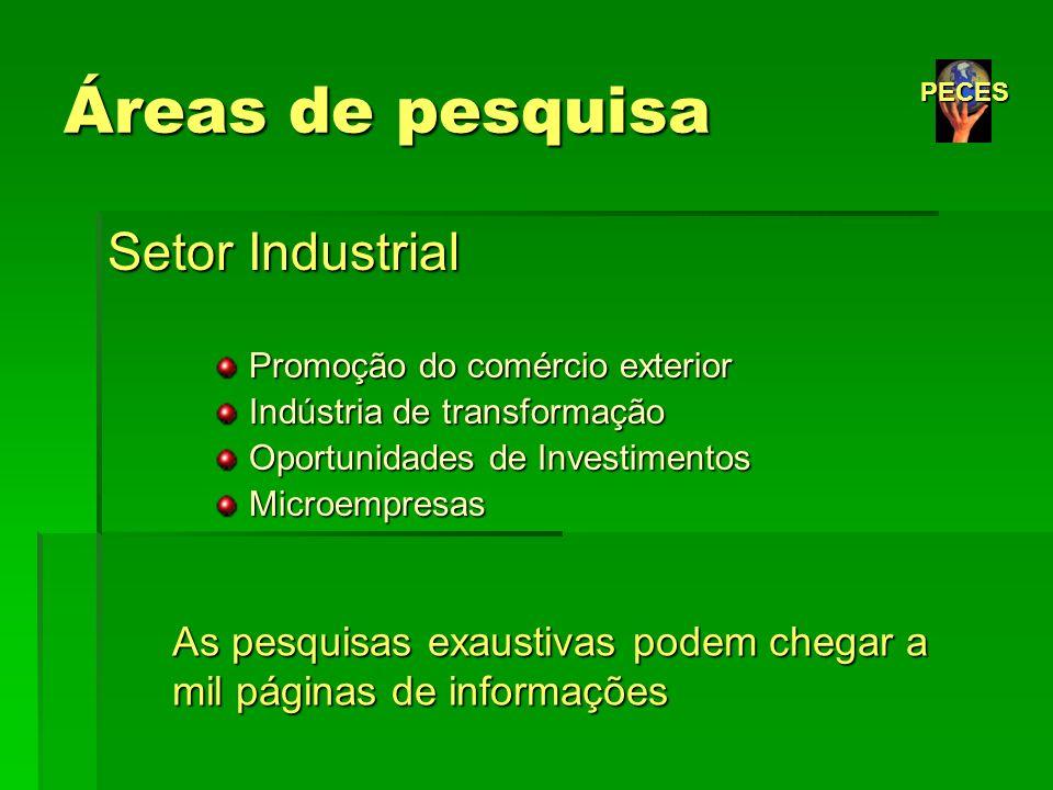 Áreas de pesquisa Setor Industrial