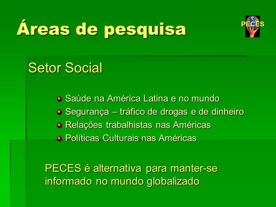 Áreas de pesquisa Setor Social