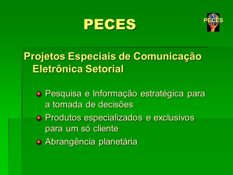 PECES Projetos Especiais de Comunicação Eletrônica Setorial
