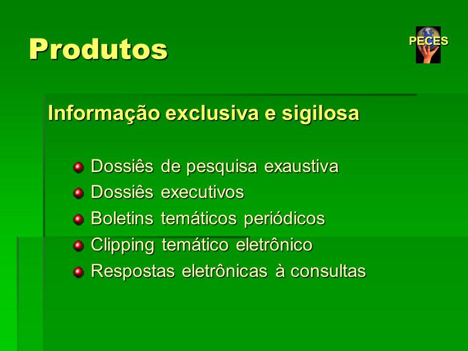 Produtos Informação exclusiva e sigilosa Dossiês de pesquisa exaustiva