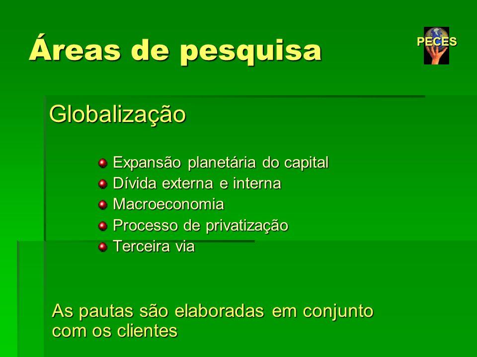 Áreas de pesquisa Globalização