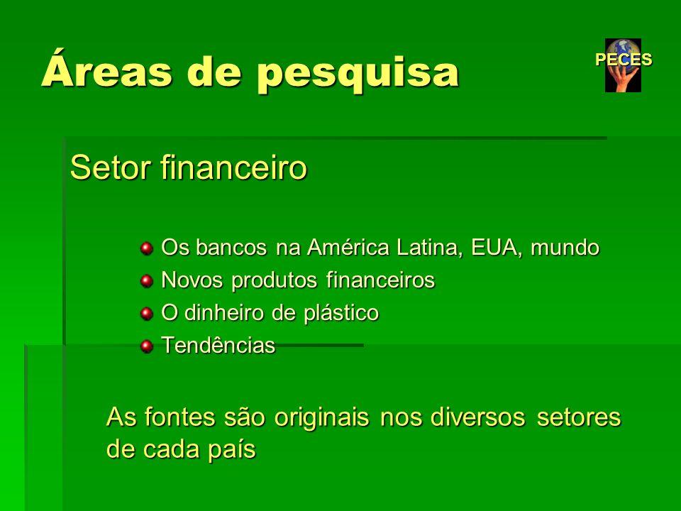 Áreas de pesquisa Setor financeiro