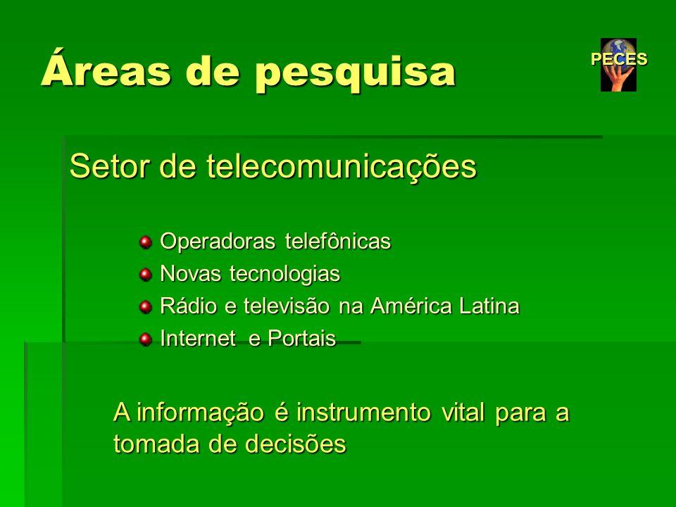 Áreas de pesquisa Setor de telecomunicações