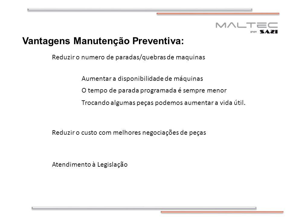 Vantagens Manutenção Preventiva: