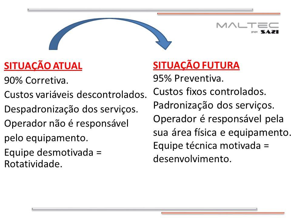 Custos fixos controlados. Padronização dos serviços.