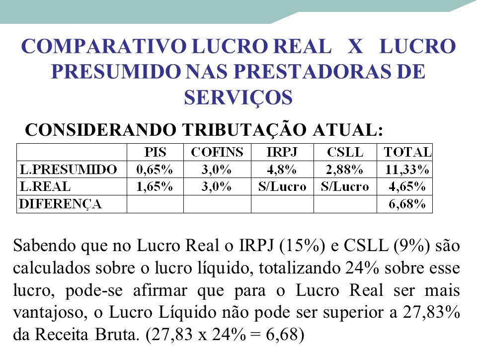 COMPARATIVO LUCRO REAL X LUCRO PRESUMIDO NAS PRESTADORAS DE SERVIÇOS