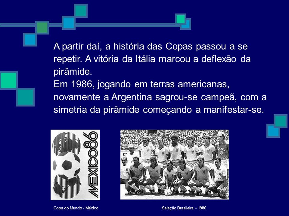 A partir daí, a história das Copas passou a se repetir