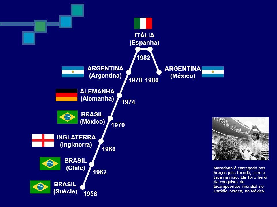 BRASIL (Suécia) 1958 1962 (Chile) 1966 INGLATERRA (Inglaterra) 1970