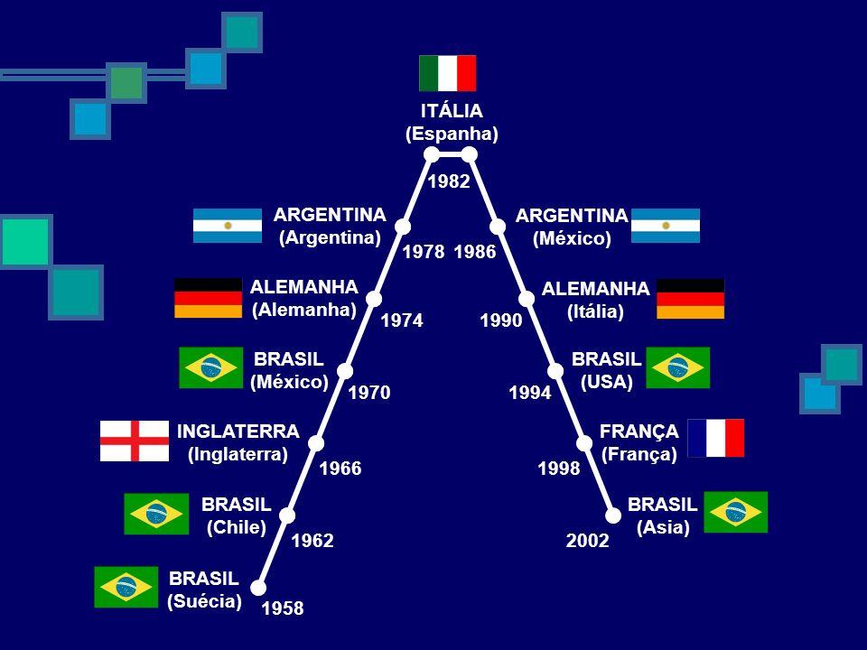 ITÁLIA (Espanha) 1982. ARGENTINA. (Argentina) ARGENTINA. (México) 1978. 1986. ALEMANHA. (Alemanha)
