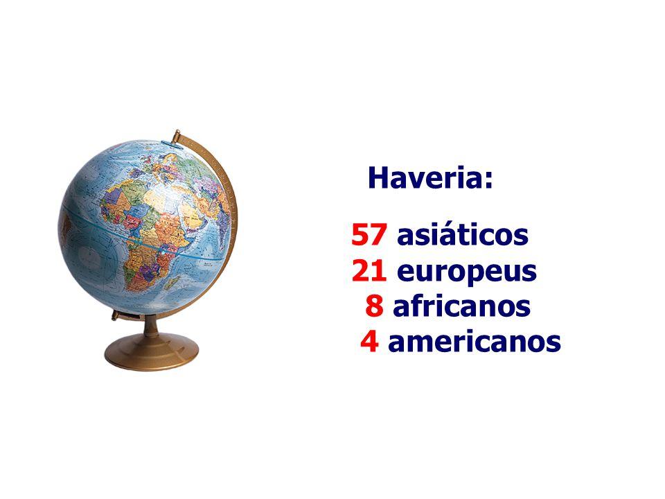 Haveria: 57 asiáticos 21 europeus 8 africanos 4 americanos