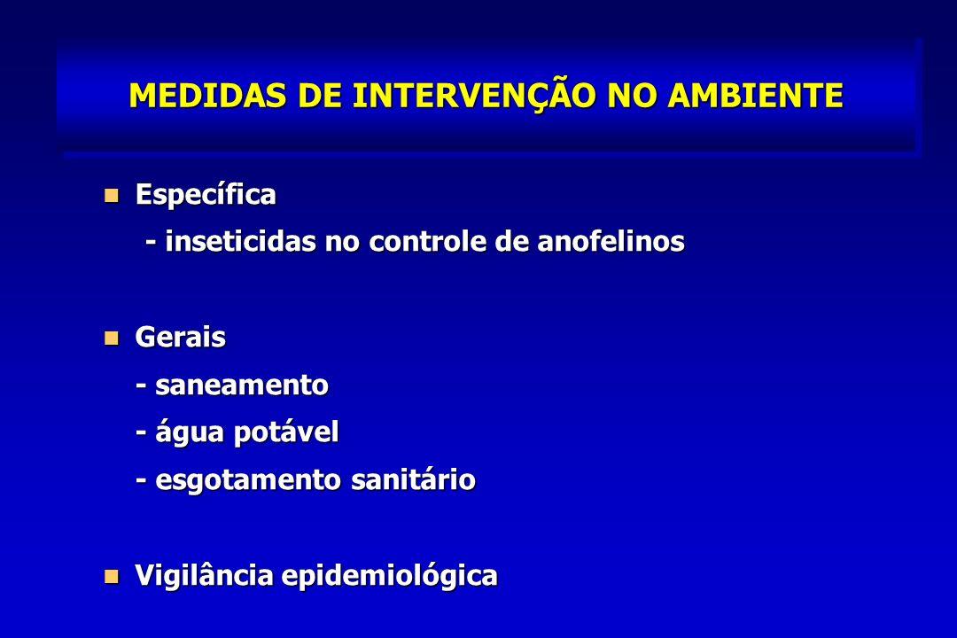 MEDIDAS DE INTERVENÇÃO NO AMBIENTE