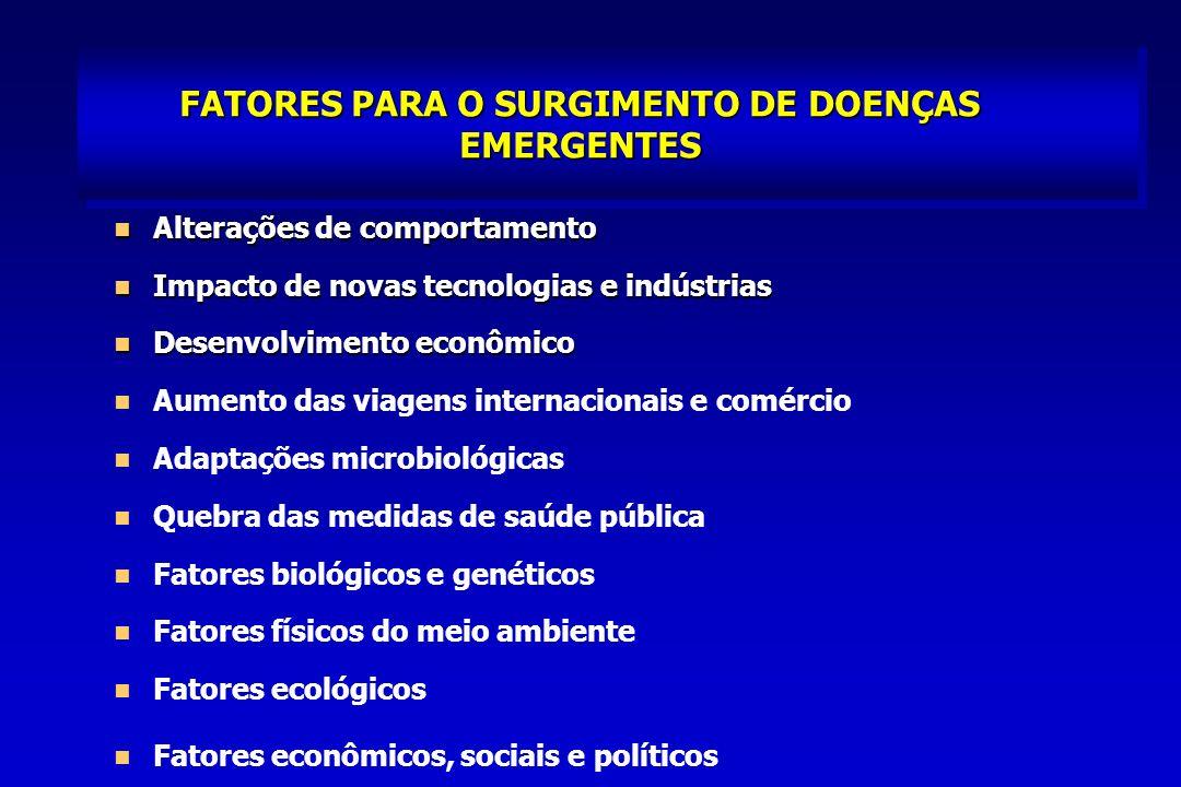 FATORES PARA O SURGIMENTO DE DOENÇAS EMERGENTES