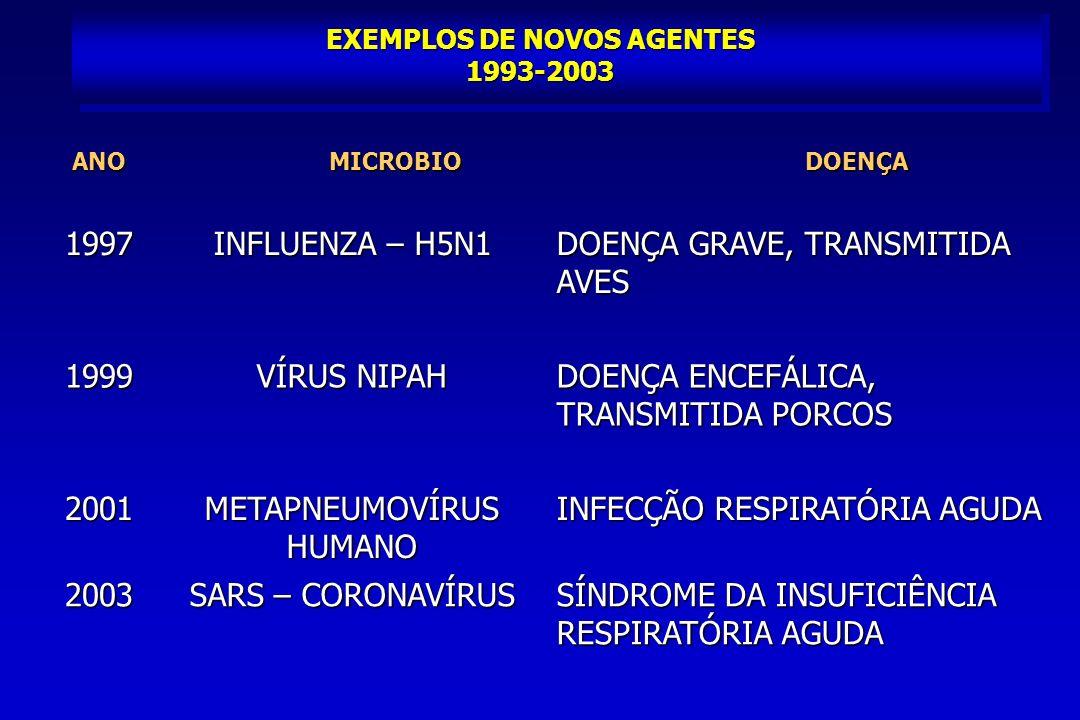 EXEMPLOS DE NOVOS AGENTES 1993-2003