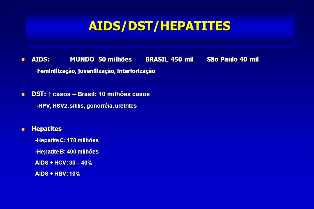 AIDS/DST/HEPATITES AIDS: MUNDO 50 milhões BRASIL 450 mil São Paulo 40 mil. Feminilização, juvenilização, interiorização.