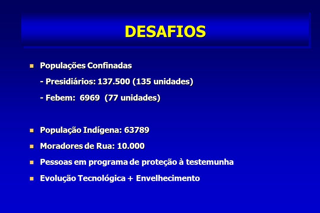 DESAFIOS Populações Confinadas - Presidiários: 137.500 (135 unidades)