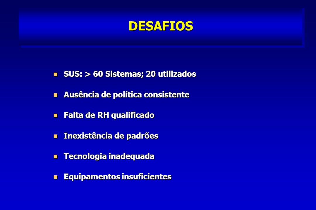 DESAFIOS SUS: > 60 Sistemas; 20 utilizados