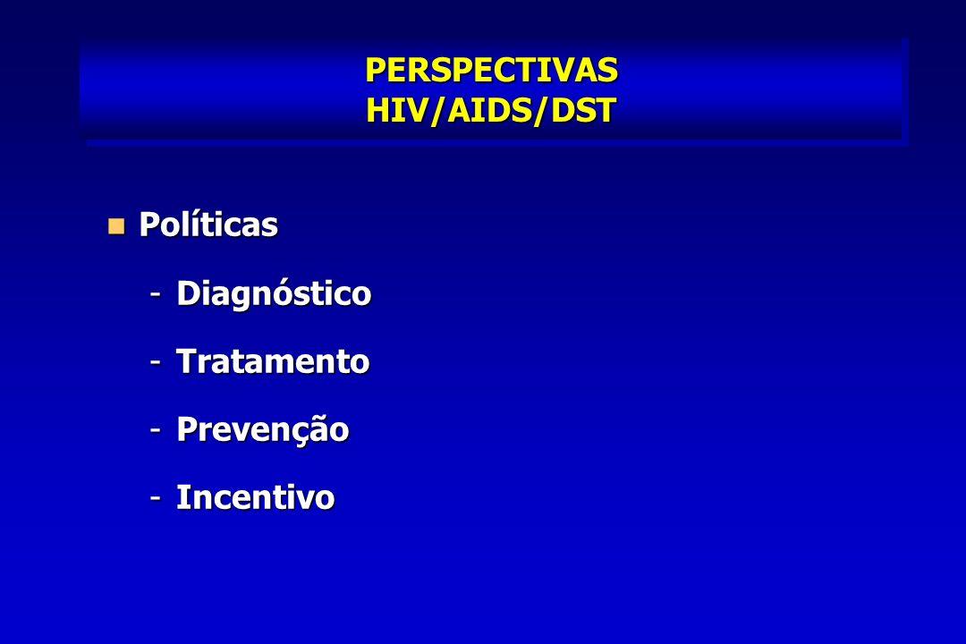 PERSPECTIVAS HIV/AIDS/DST