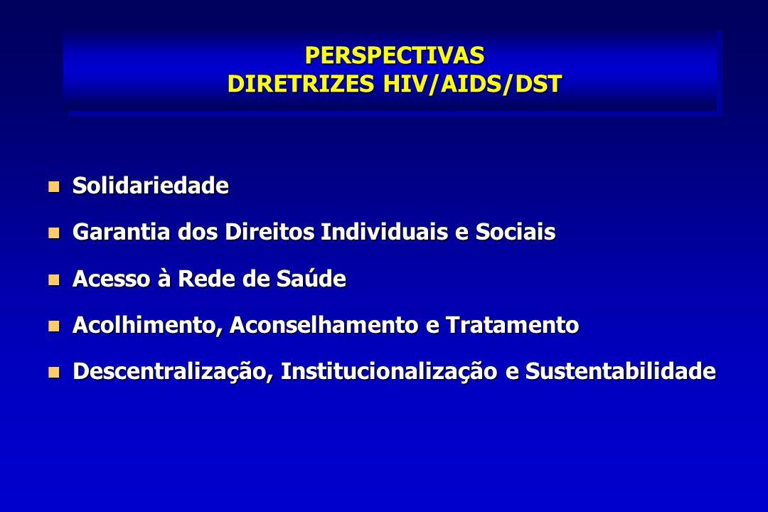 PERSPECTIVAS DIRETRIZES HIV/AIDS/DST