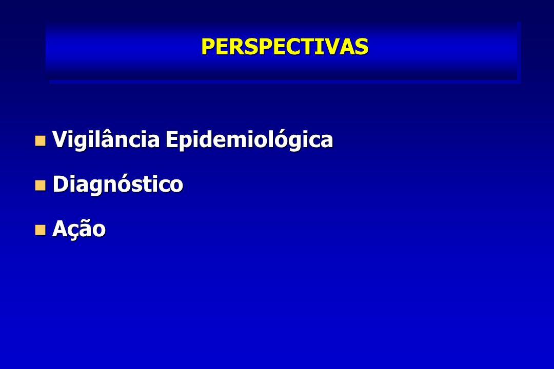 PERSPECTIVAS Vigilância Epidemiológica Diagnóstico Ação