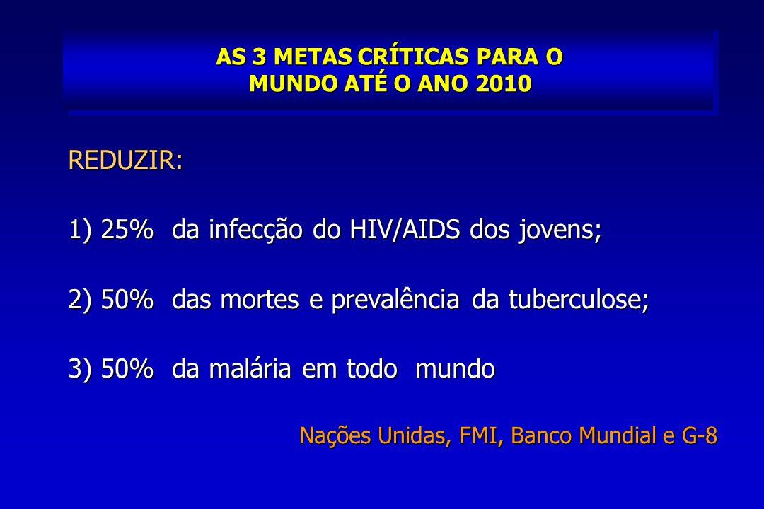 AS 3 METAS CRÍTICAS PARA O MUNDO ATÉ O ANO 2010