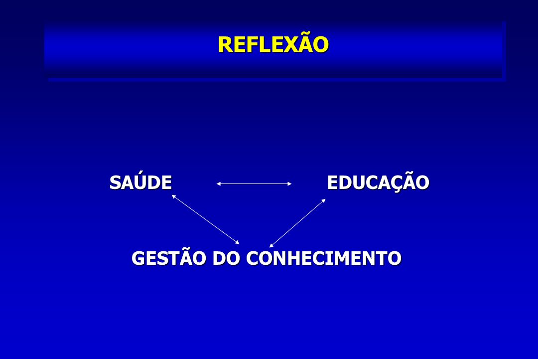 REFLEXÃO SAÚDE EDUCAÇÃO GESTÃO DO CONHECIMENTO