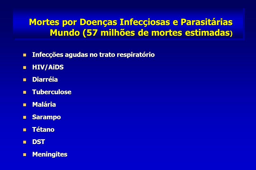 Mortes por Doenças Infecçiosas e Parasitárias Mundo (57 milhões de mortes estimadas)