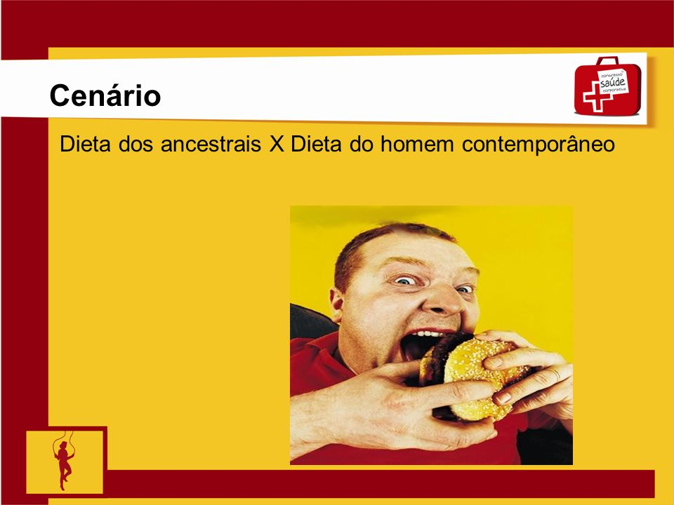 Cenário Dieta dos ancestrais X Dieta do homem contemporâneo