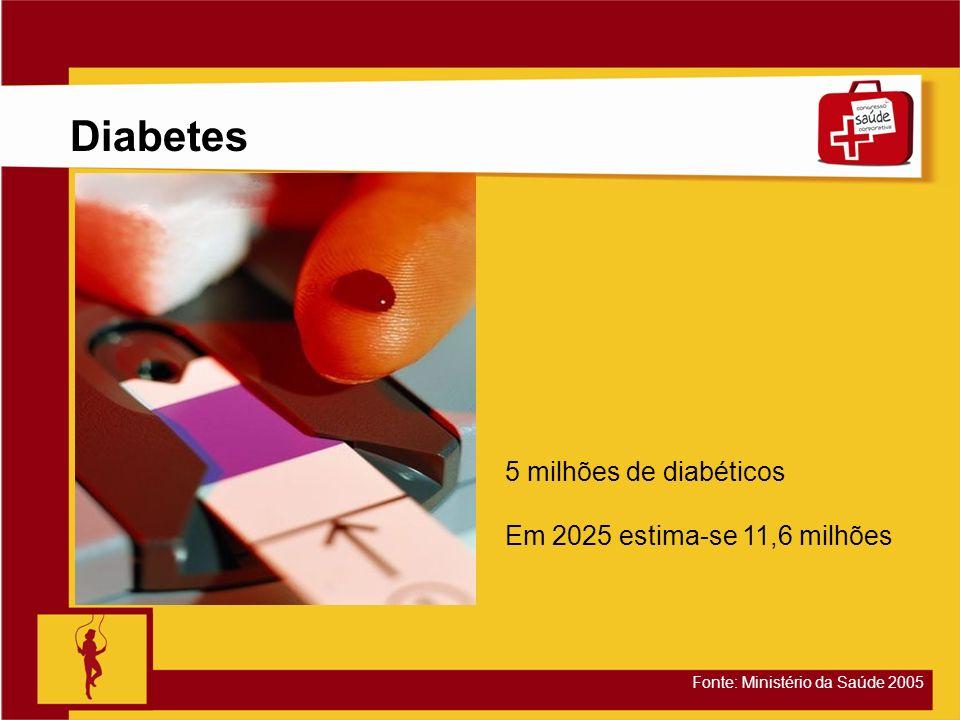 Diabetes 5 milhões de diabéticos Em 2025 estima-se 11,6 milhões