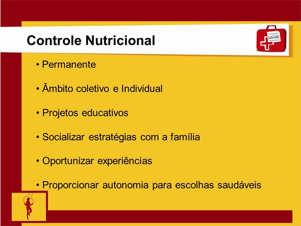 Controle Nutricional Permanente Âmbito coletivo e Individual