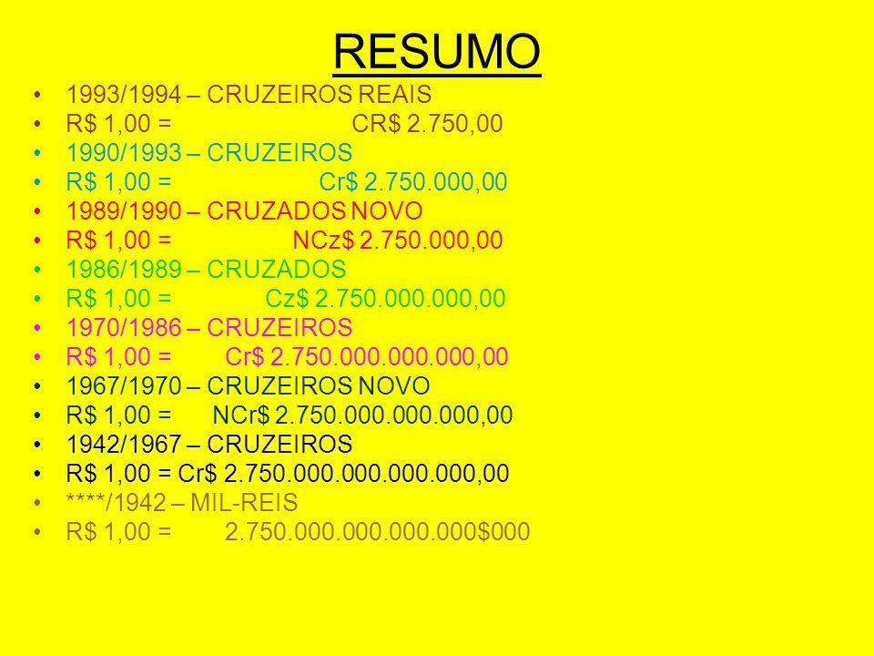 RESUMO 1993/1994 – CRUZEIROS REAIS R$ 1,00 = CR$ 2.750,00