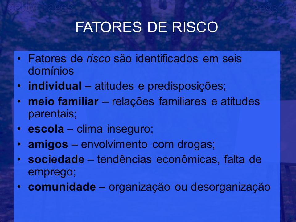 FATORES DE RISCO Fatores de risco são identificados em seis domínios