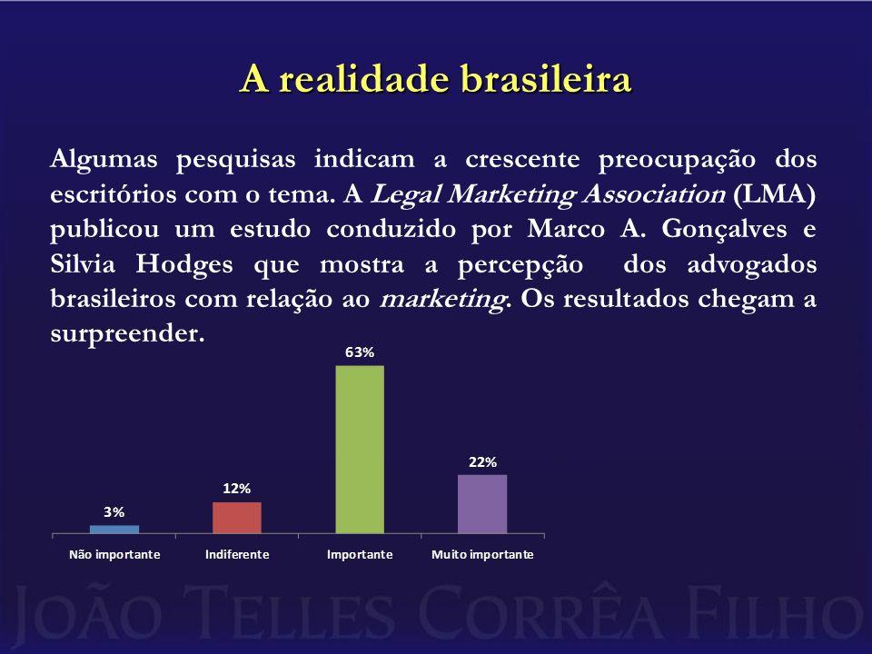 A realidade brasileira
