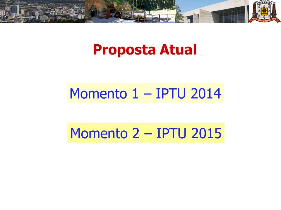 Proposta Atual Momento 1 – IPTU 2014 Momento 2 – IPTU 2015